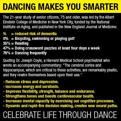 Dancing Makes You Smarter. Uae Offshore Company Formation. Pet Insurance Benefits Dish Network Dallas Tx. Branches Of Social Science Smart Lipo Orlando. Software For Lawn Care Business. Cash For Cars Long Beach Human Services Major. Career College Of California. Industrial Organizational Psychology Degree. Good Schools For Occupational Therapy